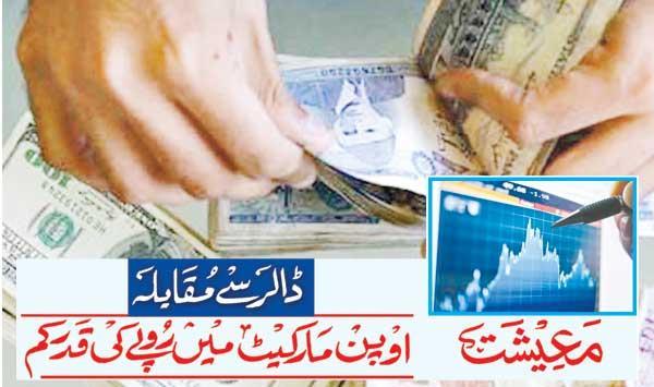 Dollar Say Muqabla